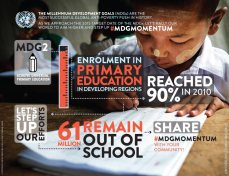 MDG-infographic-2